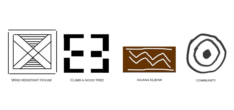 Q House Symbols ( new text)