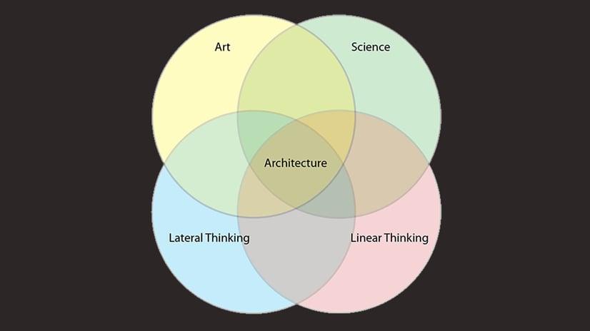 Venn-Diagram-Art-Or-Science.jpg